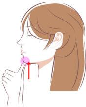顎下腺(がっかせん)へのマッサージ